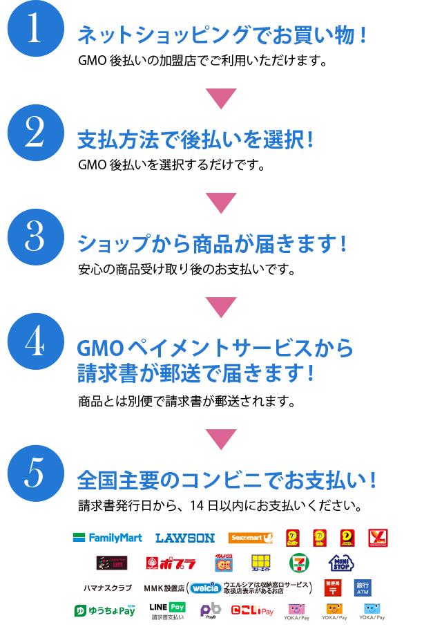 Gmo 後払い と は 購入者様へ<GMO後払い> GMOペイメントサービス株式会社